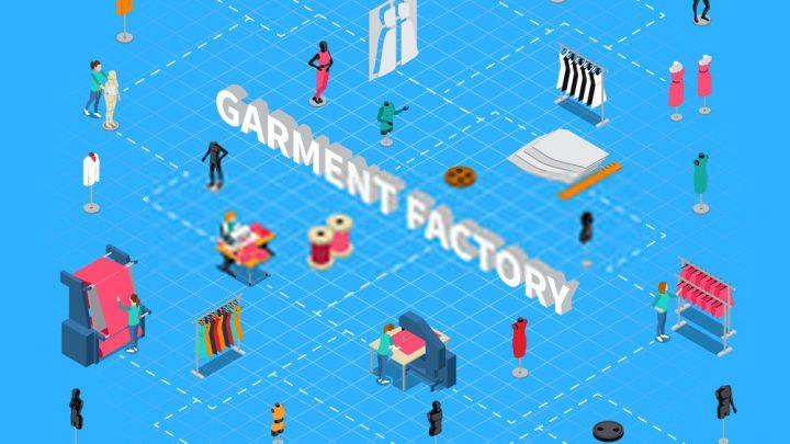 Perusahaan Garment di Bandung
